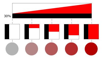 vörös és fekete látás